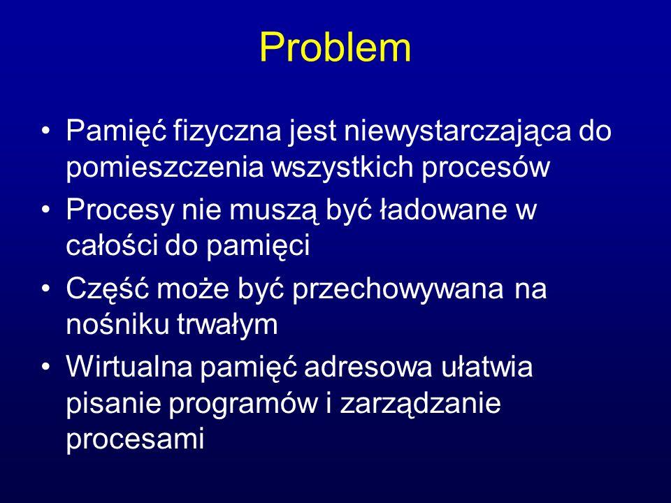 ProblemPamięć fizyczna jest niewystarczająca do pomieszczenia wszystkich procesów. Procesy nie muszą być ładowane w całości do pamięci.