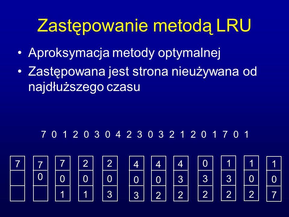 Zastępowanie metodą LRU
