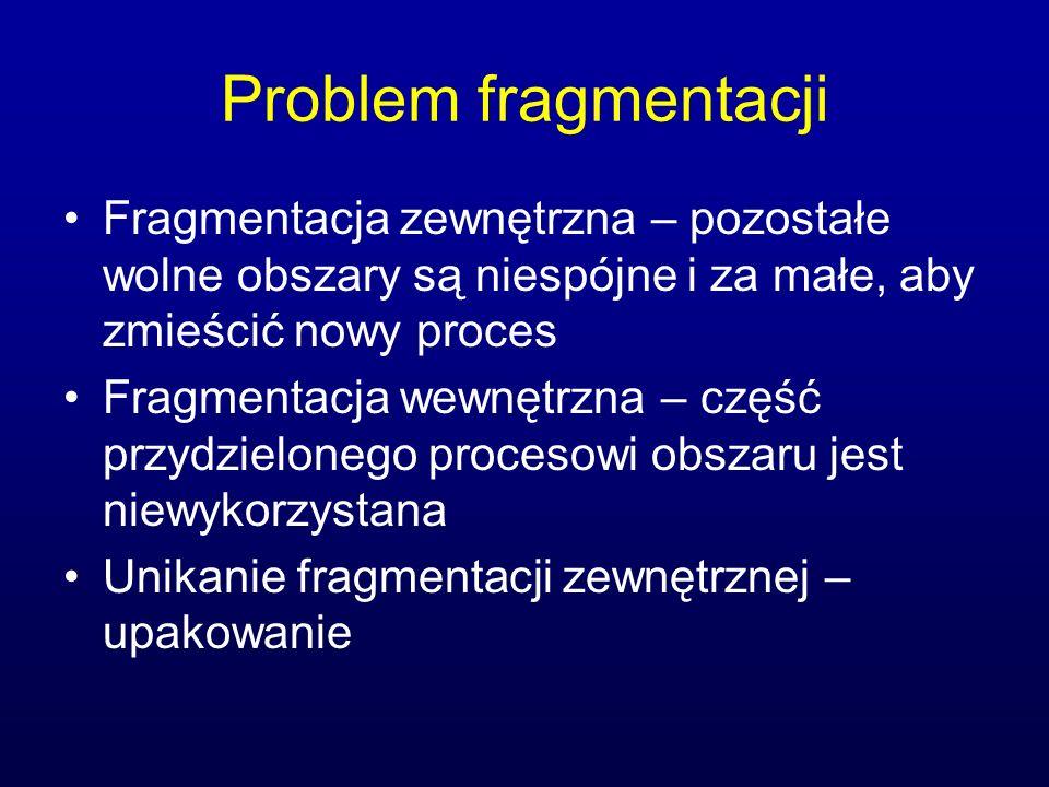 Problem fragmentacji Fragmentacja zewnętrzna – pozostałe wolne obszary są niespójne i za małe, aby zmieścić nowy proces.