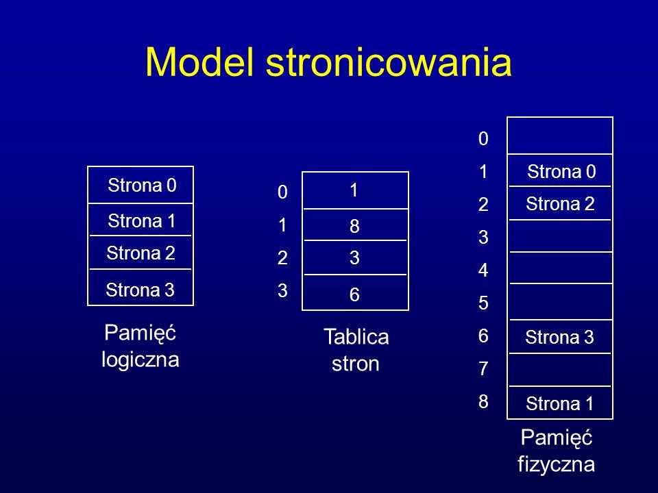 Model stronicowania Pamięć logiczna Tablica stron Pamięć fizyczna 1 2