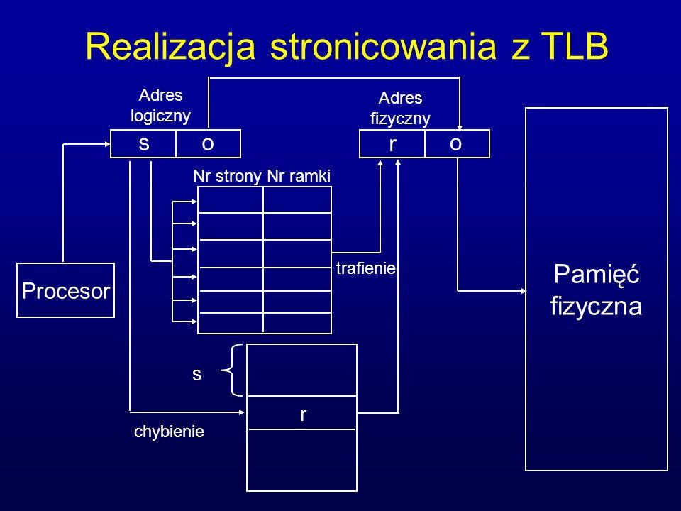 Realizacja stronicowania z TLB