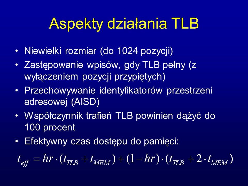 Aspekty działania TLB Niewielki rozmiar (do 1024 pozycji)