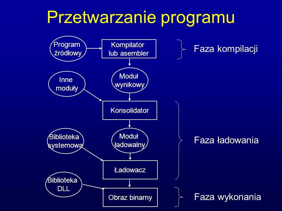 Przetwarzanie programu