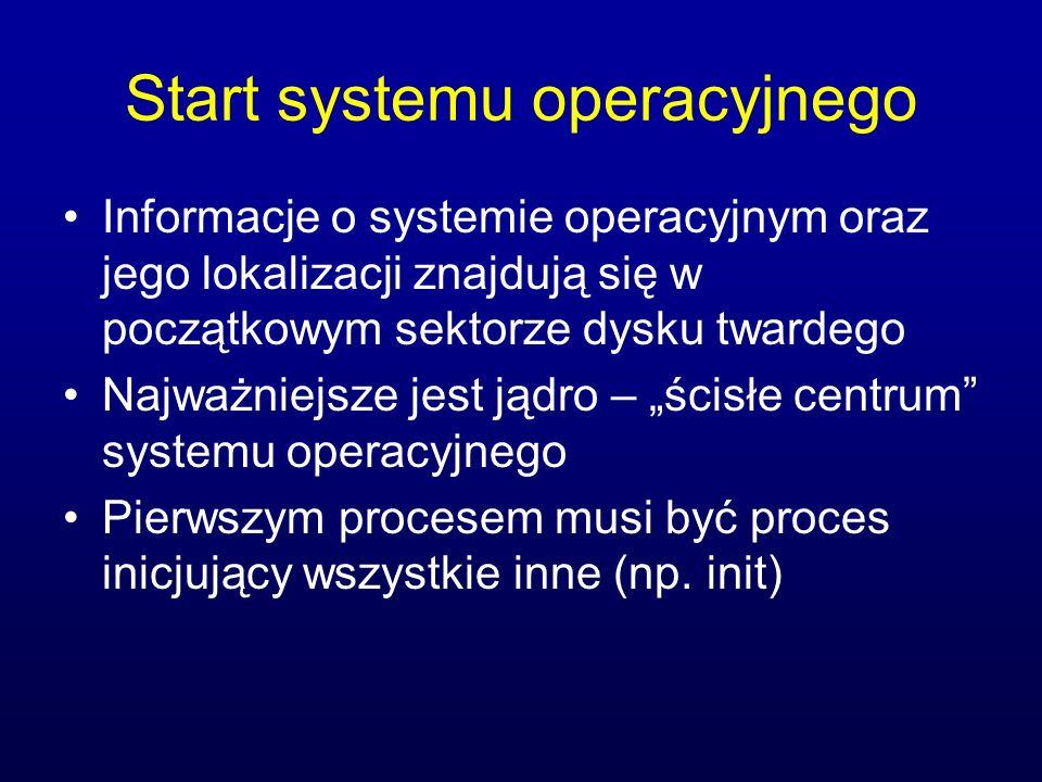 Start systemu operacyjnego