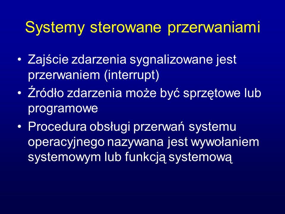 Systemy sterowane przerwaniami