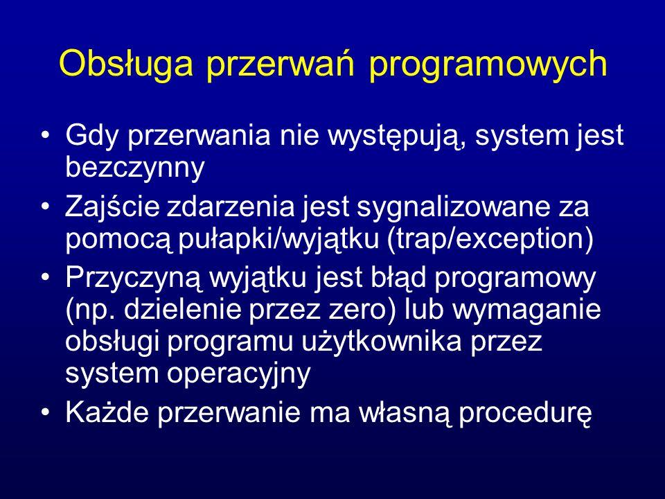 Obsługa przerwań programowych