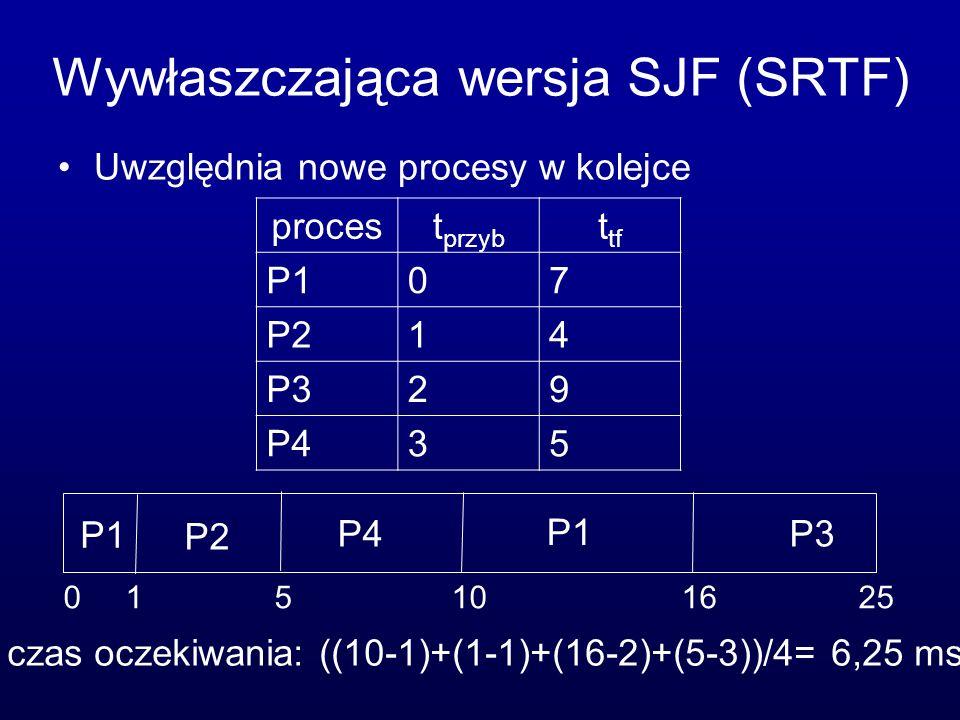 Wywłaszczająca wersja SJF (SRTF)