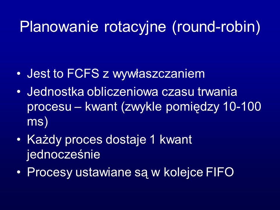 Planowanie rotacyjne (round-robin)