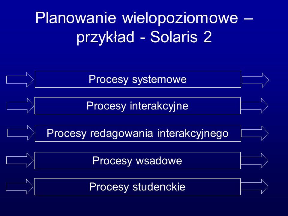 Planowanie wielopoziomowe – przykład - Solaris 2