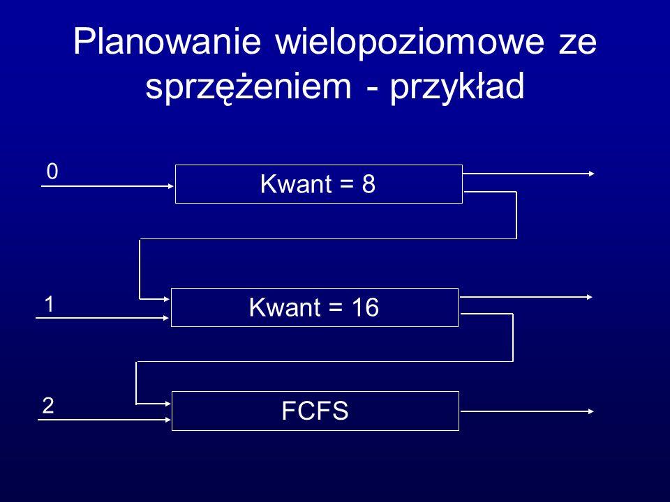 Planowanie wielopoziomowe ze sprzężeniem - przykład