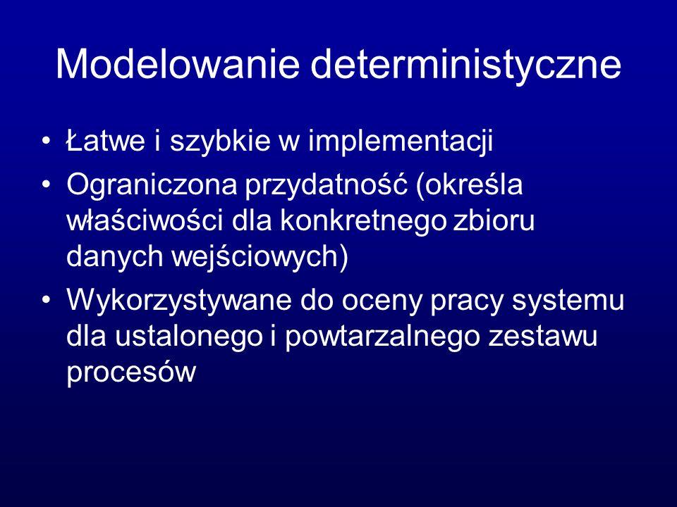 Modelowanie deterministyczne