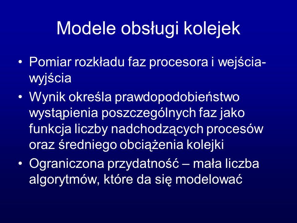 Modele obsługi kolejek