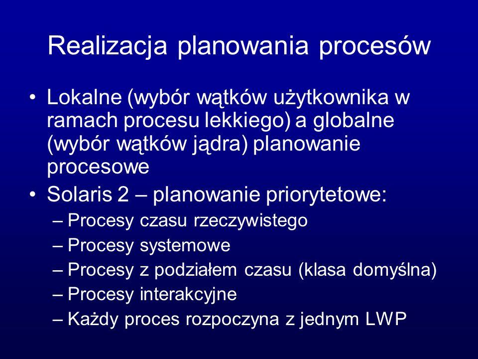 Realizacja planowania procesów