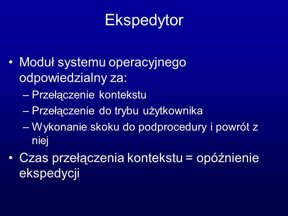 Ekspedytor Moduł systemu operacyjnego odpowiedzialny za: