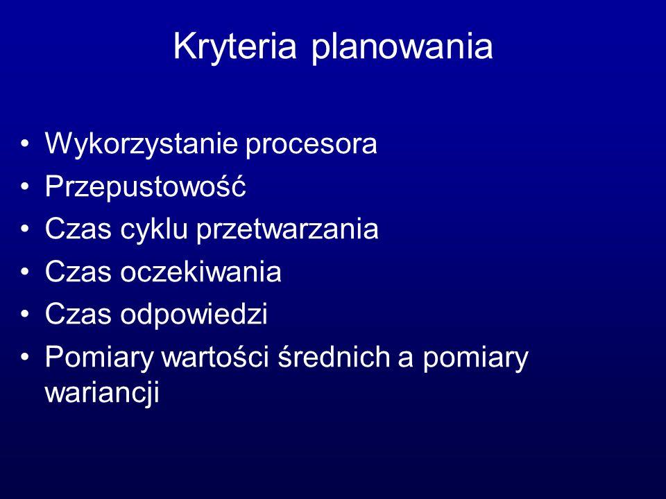 Kryteria planowania Wykorzystanie procesora Przepustowość