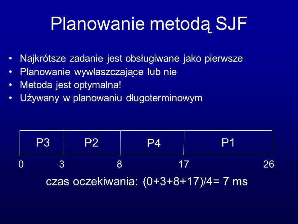 Planowanie metodą SJF P3 P2 P4 P1 czas oczekiwania: (0+3+8+17)/4= 7 ms