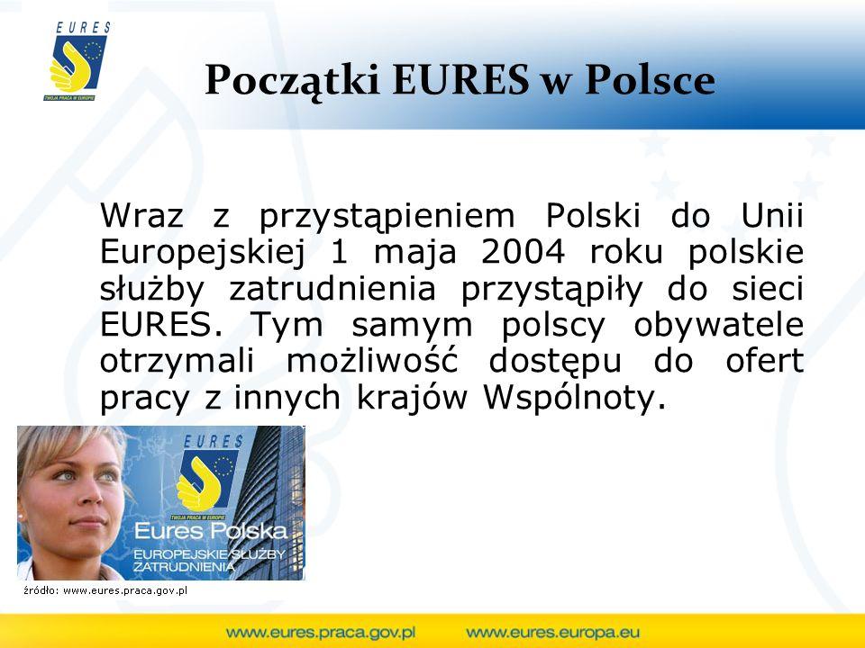 Początki EURES w Polsce