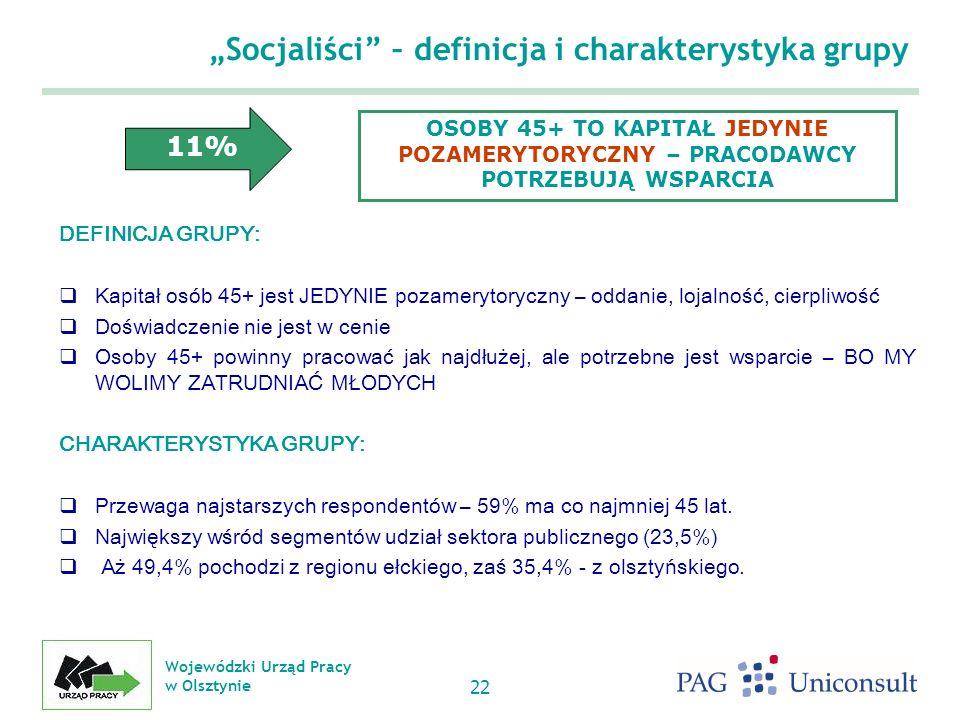"""""""Socjaliści – definicja i charakterystyka grupy"""