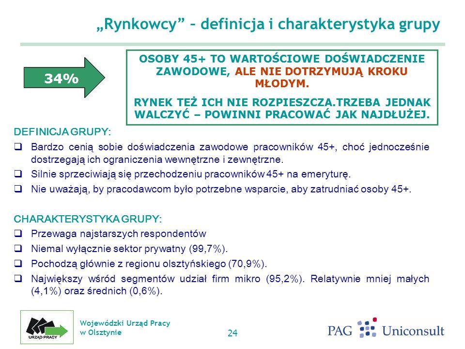 """""""Rynkowcy – definicja i charakterystyka grupy"""