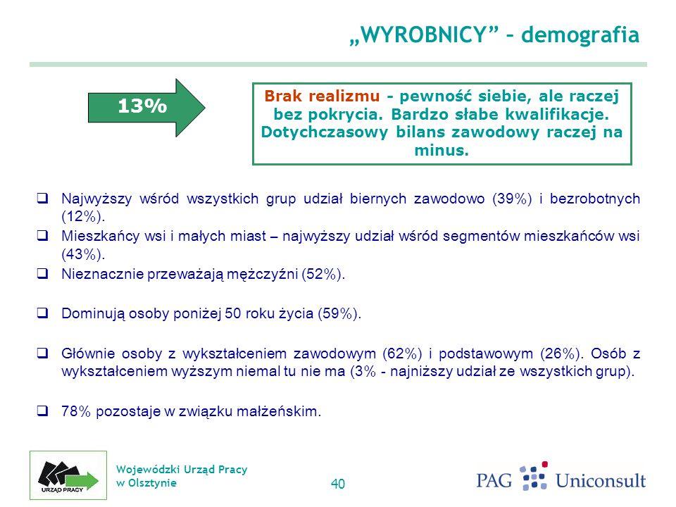 """WYROBNICY – demografia"