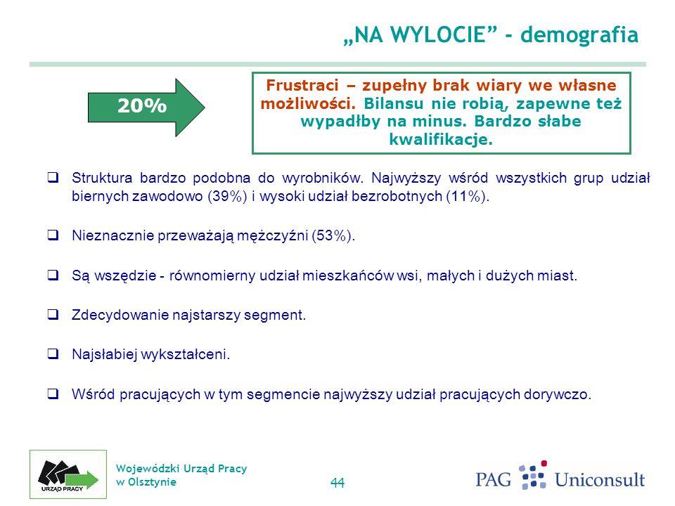 """""""NA WYLOCIE - demografia"""