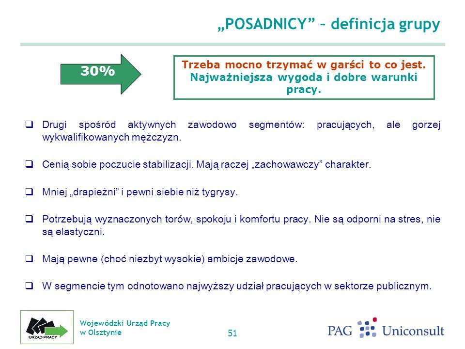 """""""POSADNICY – definicja grupy"""