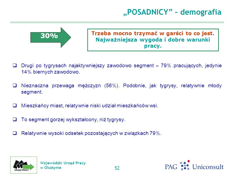 """POSADNICY – demografia"