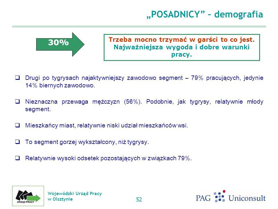 """POSADNICY – demografia"