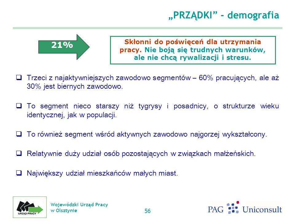 """""""PRZĄDKI - demografia"""