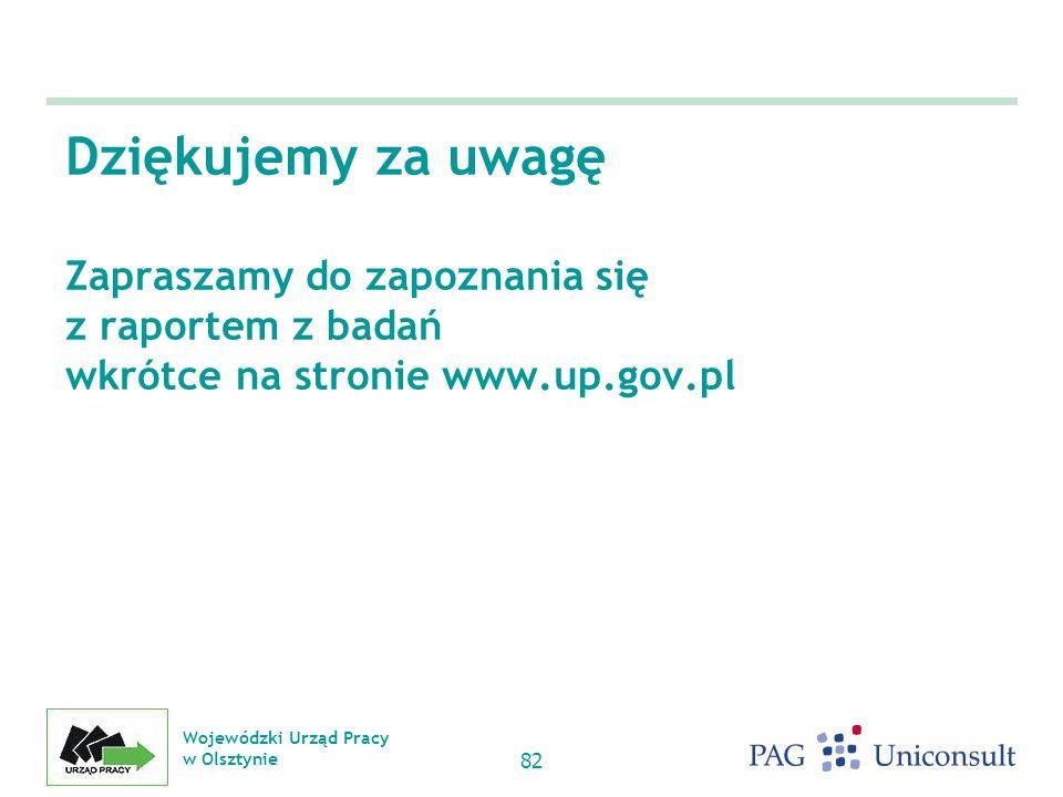 Dziękujemy za uwagę Zapraszamy do zapoznania się z raportem z badań wkrótce na stronie www.up.gov.pl