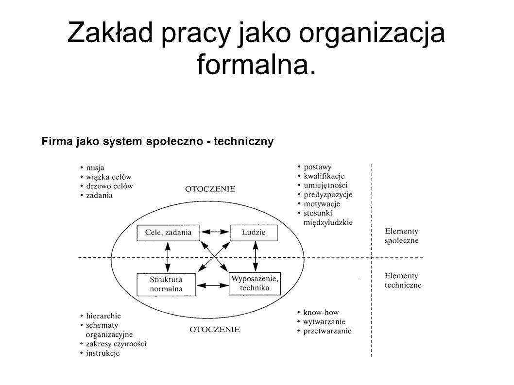 Zakład pracy jako organizacja formalna.