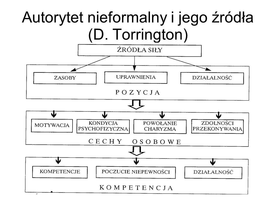 Autorytet nieformalny i jego źródła (D. Torrington)