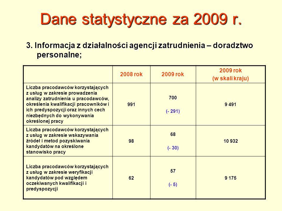 Dane statystyczne za 2009 r. 3. Informacja z działalności agencji zatrudnienia – doradztwo personalne;