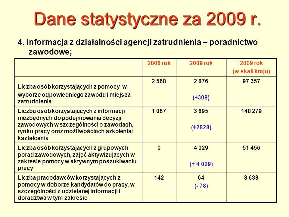 Dane statystyczne za 2009 r. 4. Informacja z działalności agencji zatrudnienia – poradnictwo zawodowe;