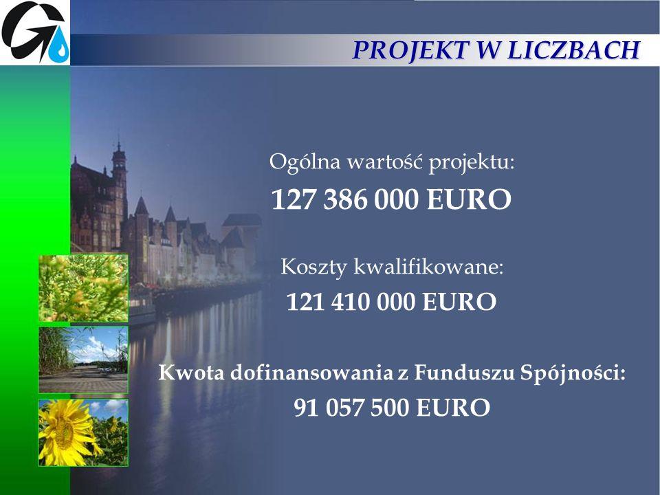Kwota dofinansowania z Funduszu Spójności:
