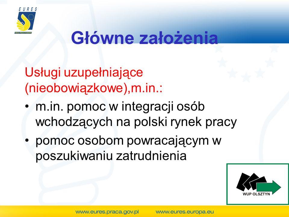 Główne założenia Usługi uzupełniające (nieobowiązkowe),m.in.: