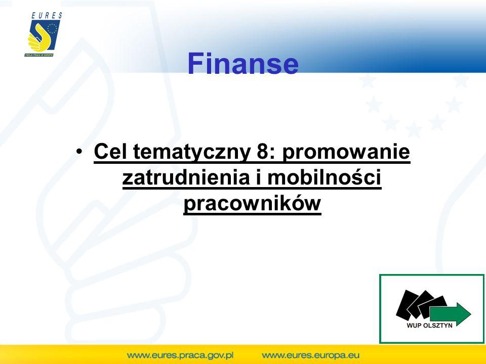 Cel tematyczny 8: promowanie zatrudnienia i mobilności pracowników