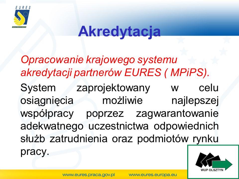 Akredytacja Opracowanie krajowego systemu akredytacji partnerów EURES ( MPiPS).