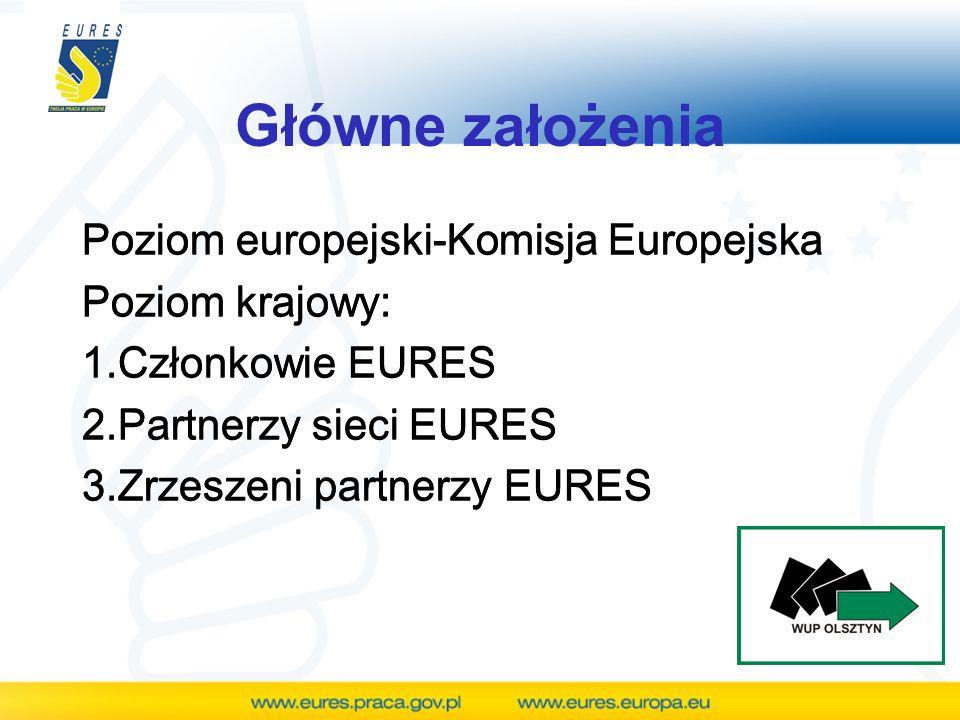Główne założenia Poziom europejski-Komisja Europejska