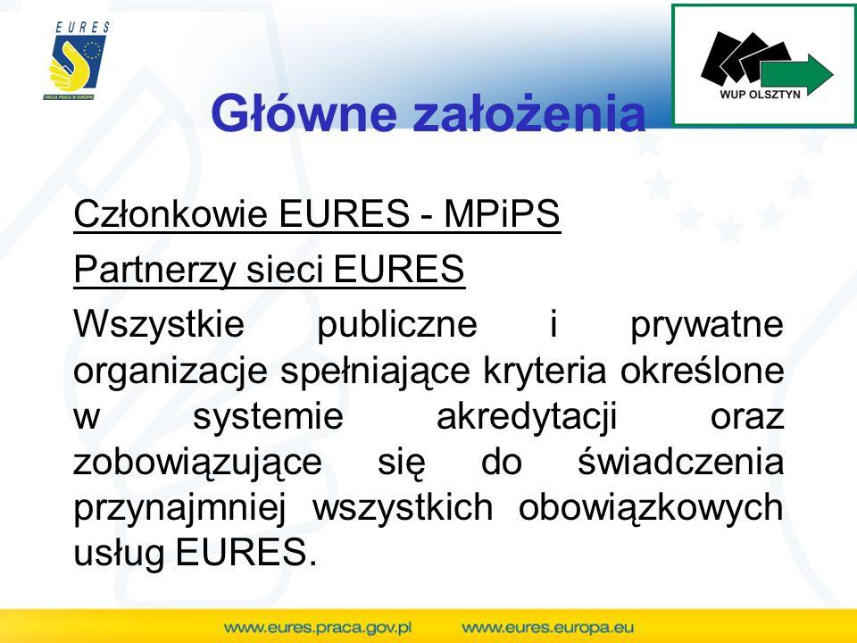 Główne założenia Członkowie EURES - MPiPS Partnerzy sieci EURES