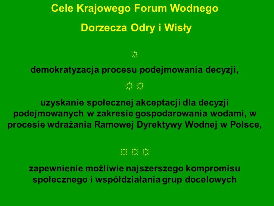 Cele Krajowego Forum Wodnego Dorzecza Odry i Wisły