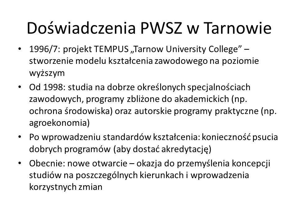 Doświadczenia PWSZ w Tarnowie