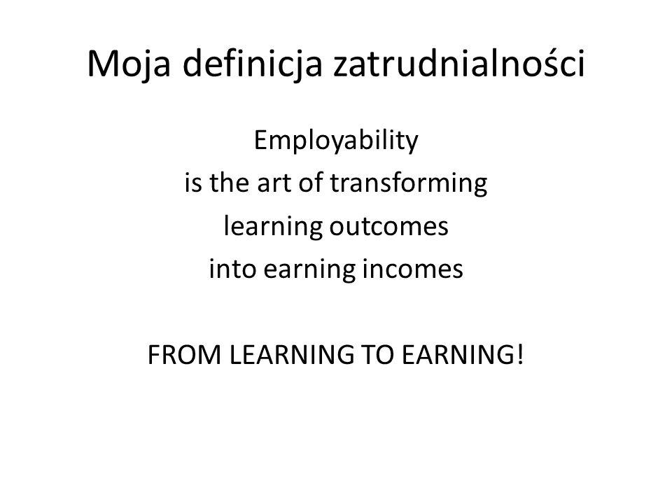 Moja definicja zatrudnialności