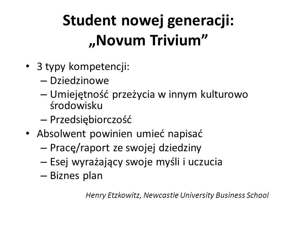 "Student nowej generacji: ""Novum Trivium"