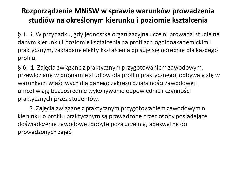 Rozporządzenie MNiSW w sprawie warunków prowadzenia studiów na określonym kierunku i poziomie kształcenia