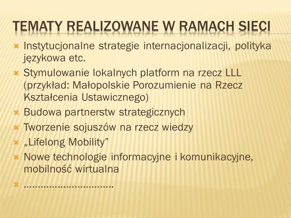 Tematy realizowane w ramach sieci