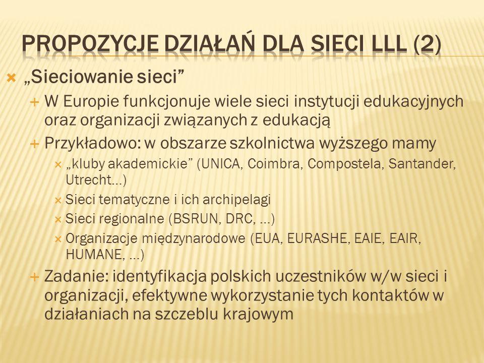 Propozycje działań dla sieci lll (2)