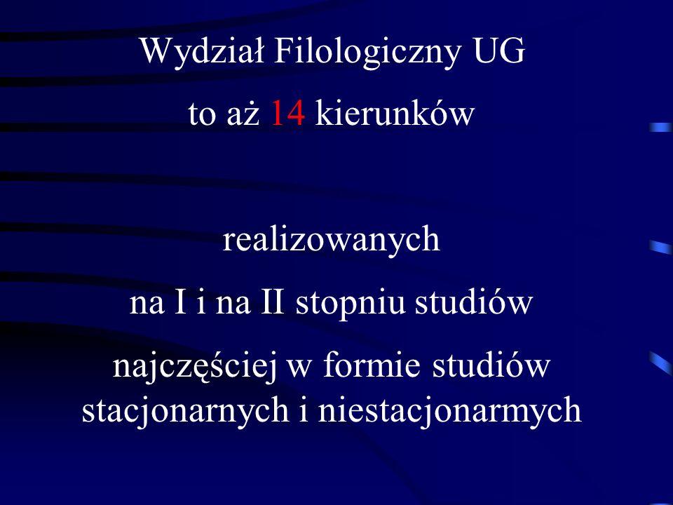 Wydział Filologiczny UG to aż 14 kierunków