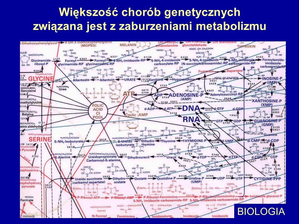 Większość chorób genetycznych związana jest z zaburzeniami metabolizmu