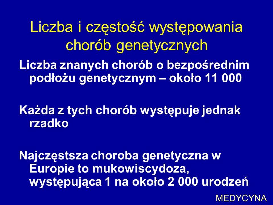 Liczba i częstość występowania chorób genetycznych